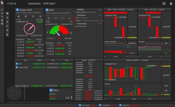 Free Trading Bot Bittrex, Binance